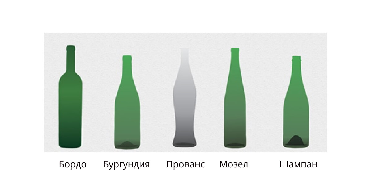 видове винени бутилки